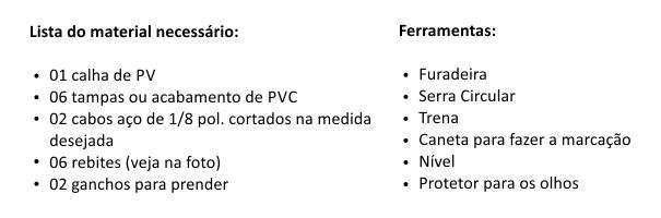 Materiais - Horta Vertical de PVC